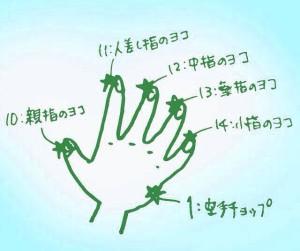 青の手のひらタッピング
